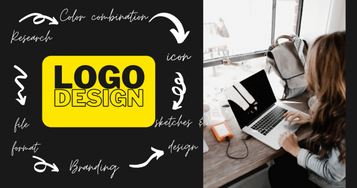Frequently Asked Questions About Logo